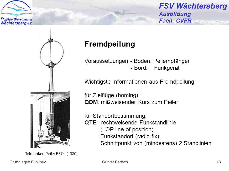 FSV Wächtersberg Fremdpeilung Ausbildung Fach: CVFR