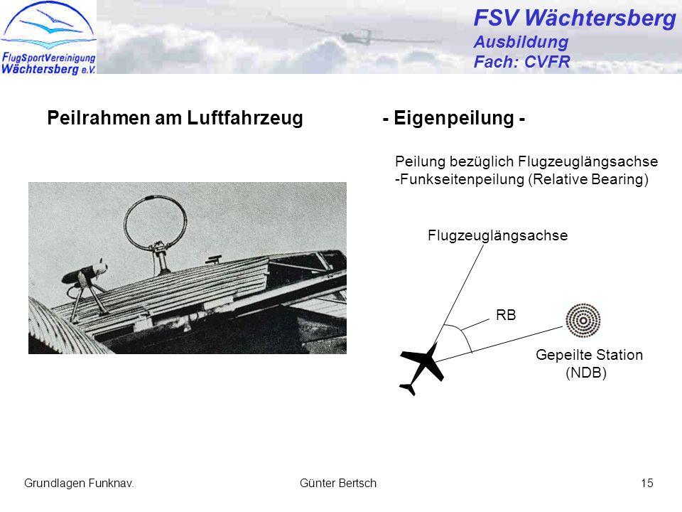 FSV Wächtersberg Peilrahmen am Luftfahrzeug - Eigenpeilung -