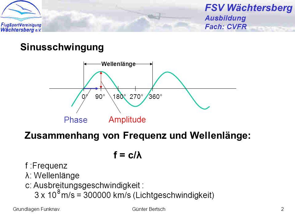 Zusammenhang von Frequenz und Wellenlänge: f = c/λ