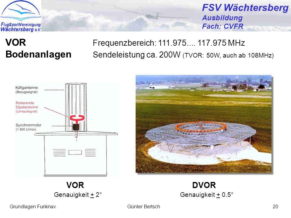 VOR Frequenzbereich: 111.975.... 117.975 MHz