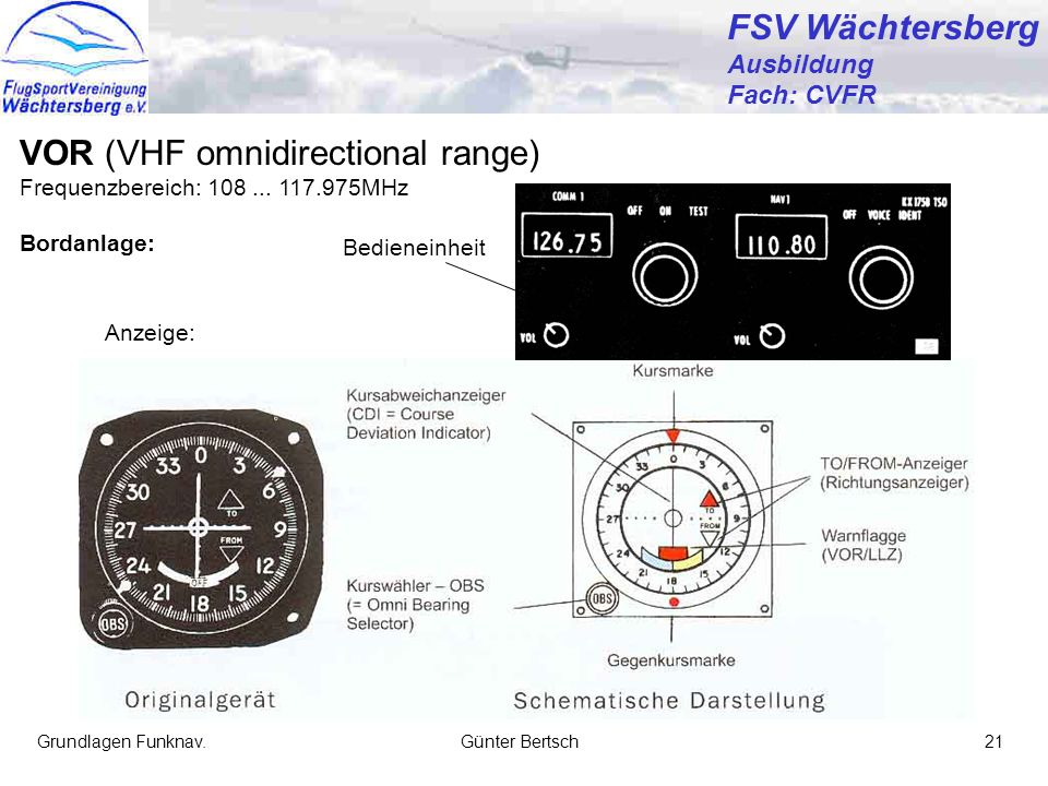VOR (VHF omnidirectional range)