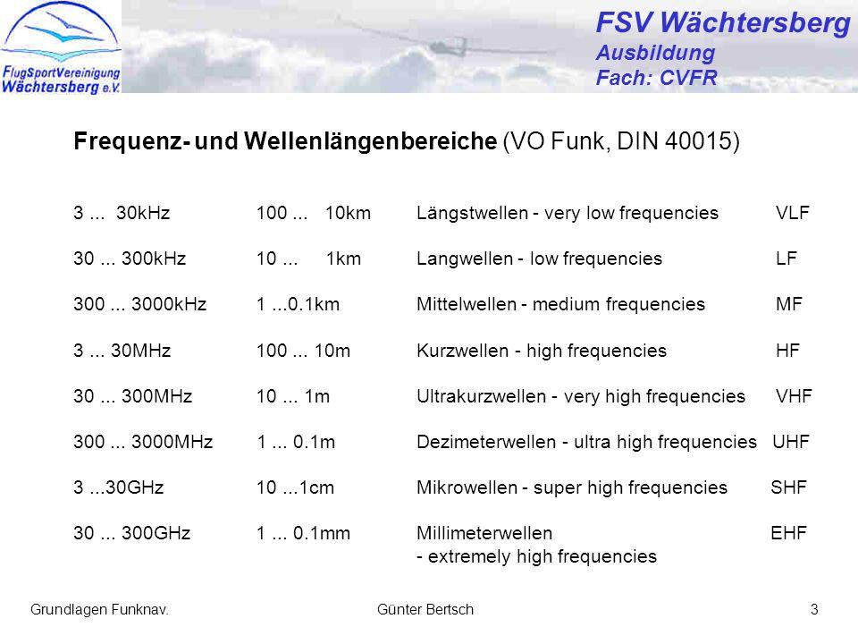 FSV Wächtersberg Ausbildung. Fach: CVFR. Frequenz- und Wellenlängenbereiche (VO Funk, DIN 40015)