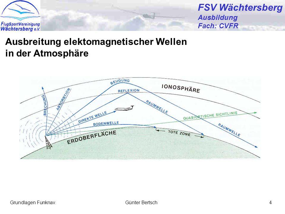 Ausbreitung elektomagnetischer Wellen in der Atmosphäre
