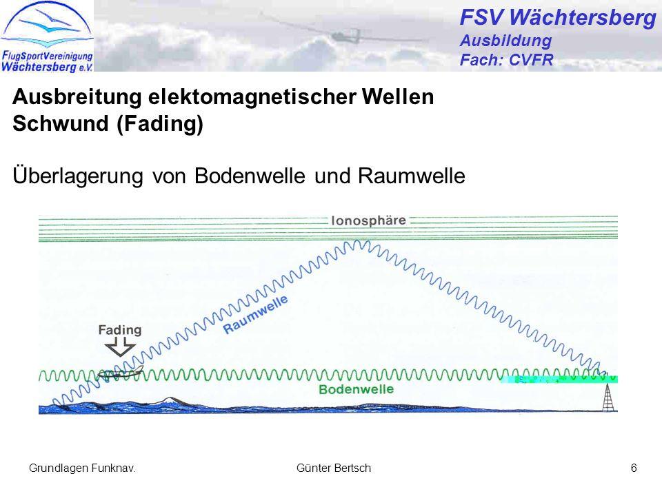Ausbreitung elektomagnetischer Wellen Schwund (Fading)