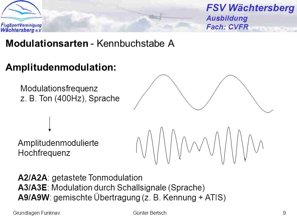 Modulationsarten - Kennbuchstabe A Amplitudenmodulation: