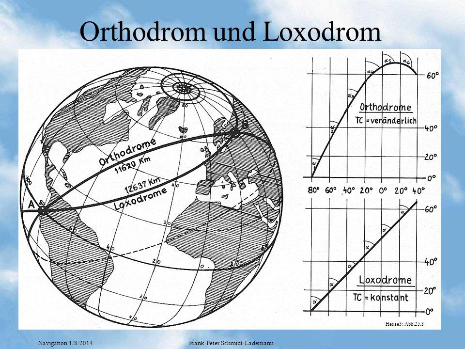 Orthodrom und Loxodrom