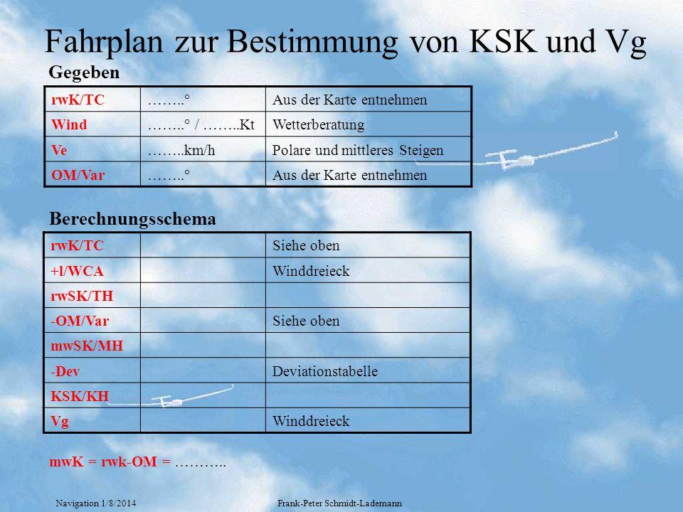 Fahrplan zur Bestimmung von KSK und Vg