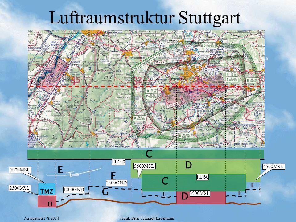 Luftraumstruktur Stuttgart