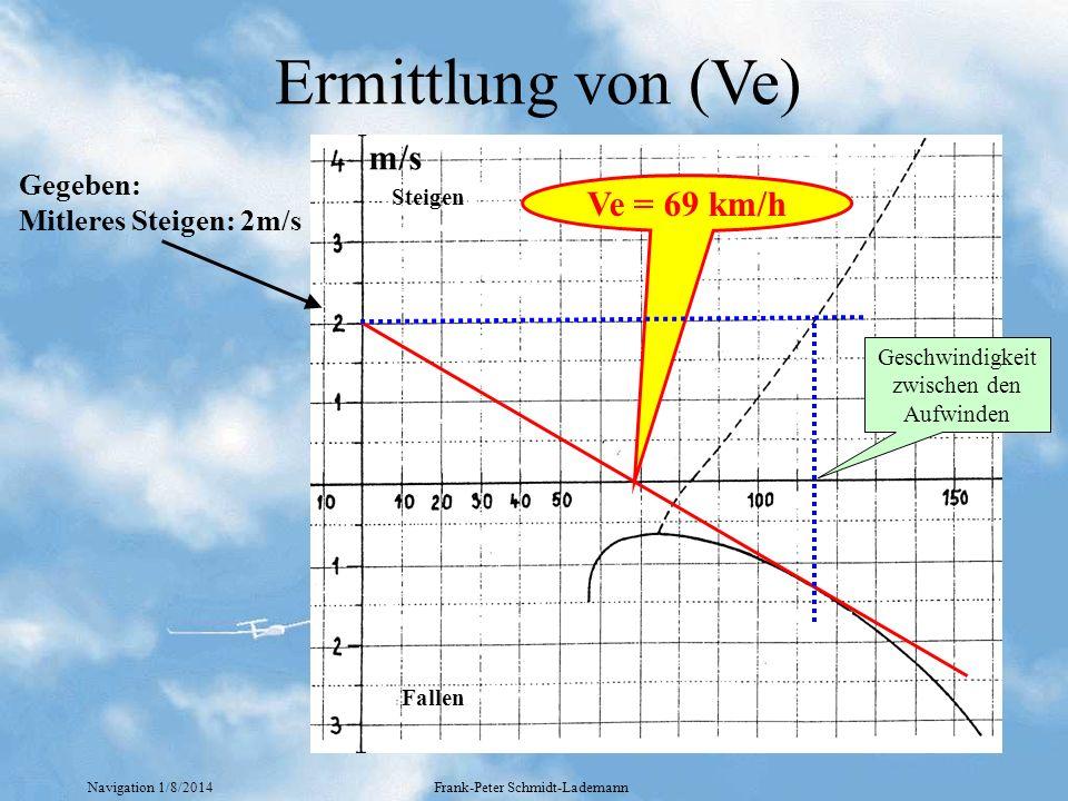 Ermittlung von (Ve) m/s Ve = 69 km/h Gegeben: Mitleres Steigen: 2m/s