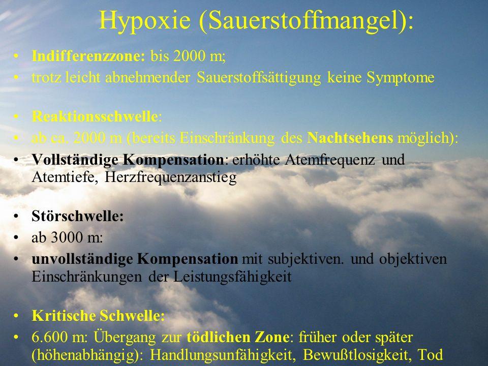 Hypoxie (Sauerstoffmangel):