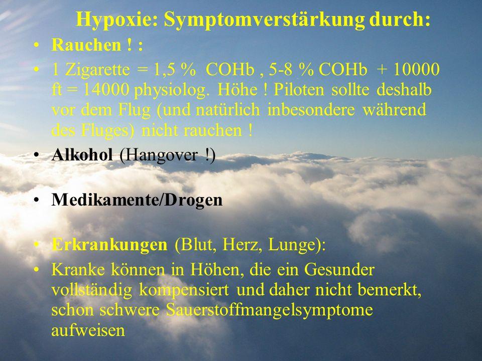 Hypoxie: Symptomverstärkung durch: