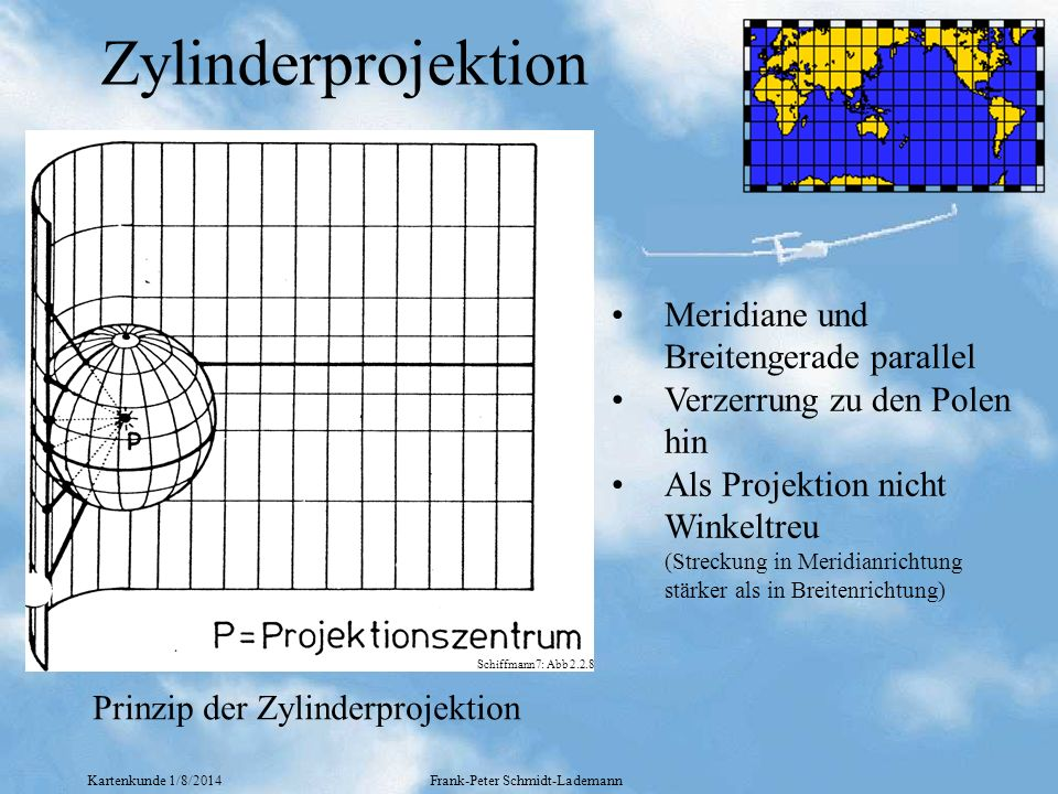 Zylinderprojektion Meridiane und Breitengerade parallel