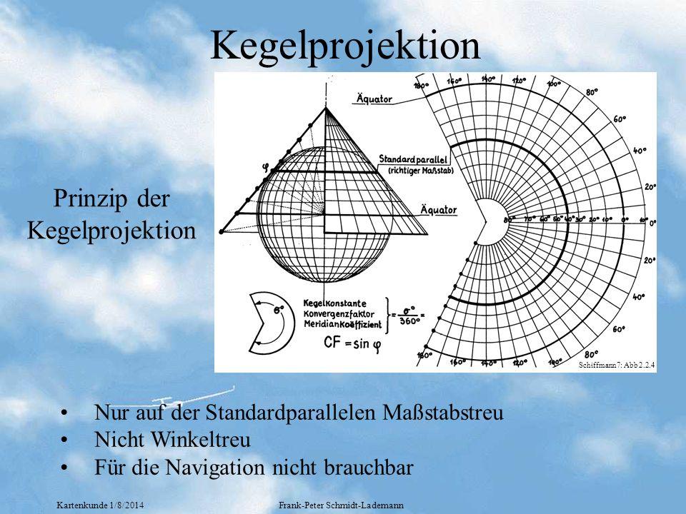 Kegelprojektion Prinzip der Kegelprojektion