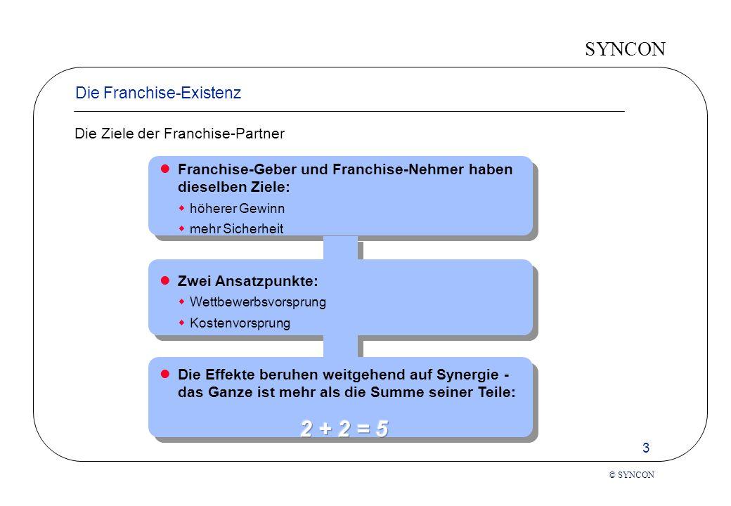 2 + 2 = 5 Die Franchise-Existenz Die Ziele der Franchise-Partner