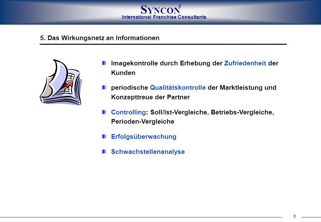 5. Das Wirkungsnetz an Informationen