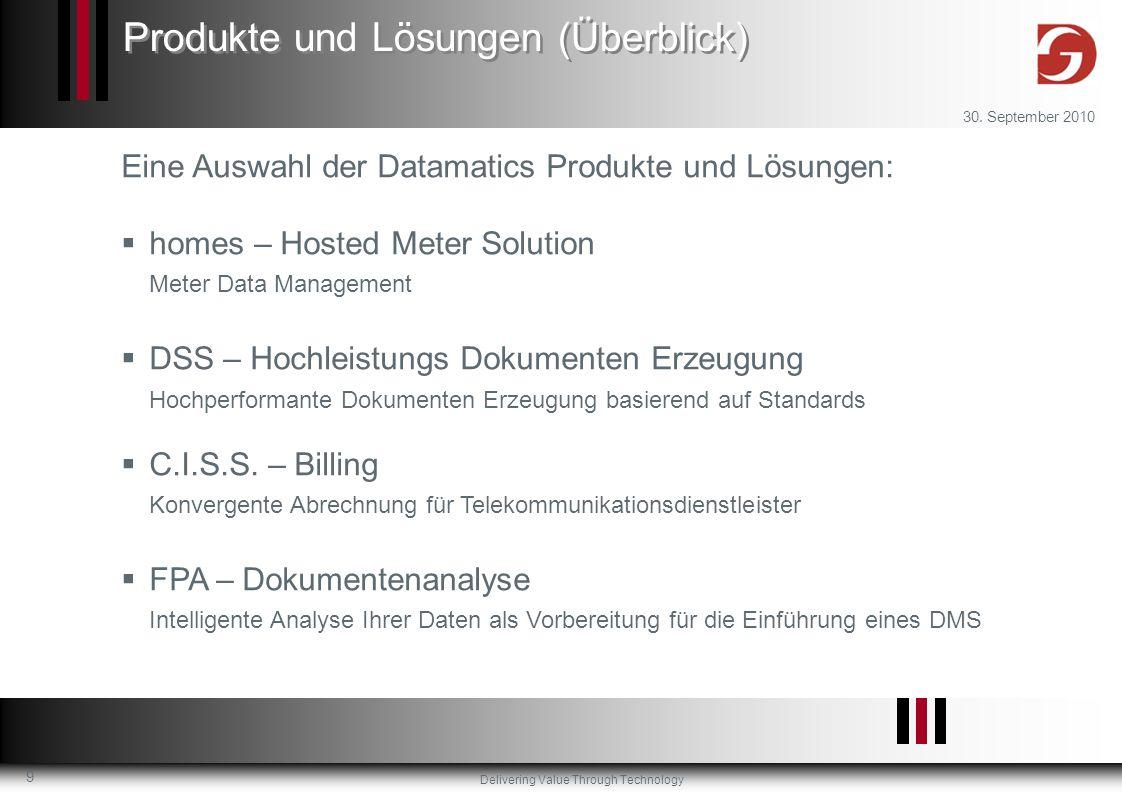 Produkte und Lösungen (Überblick)