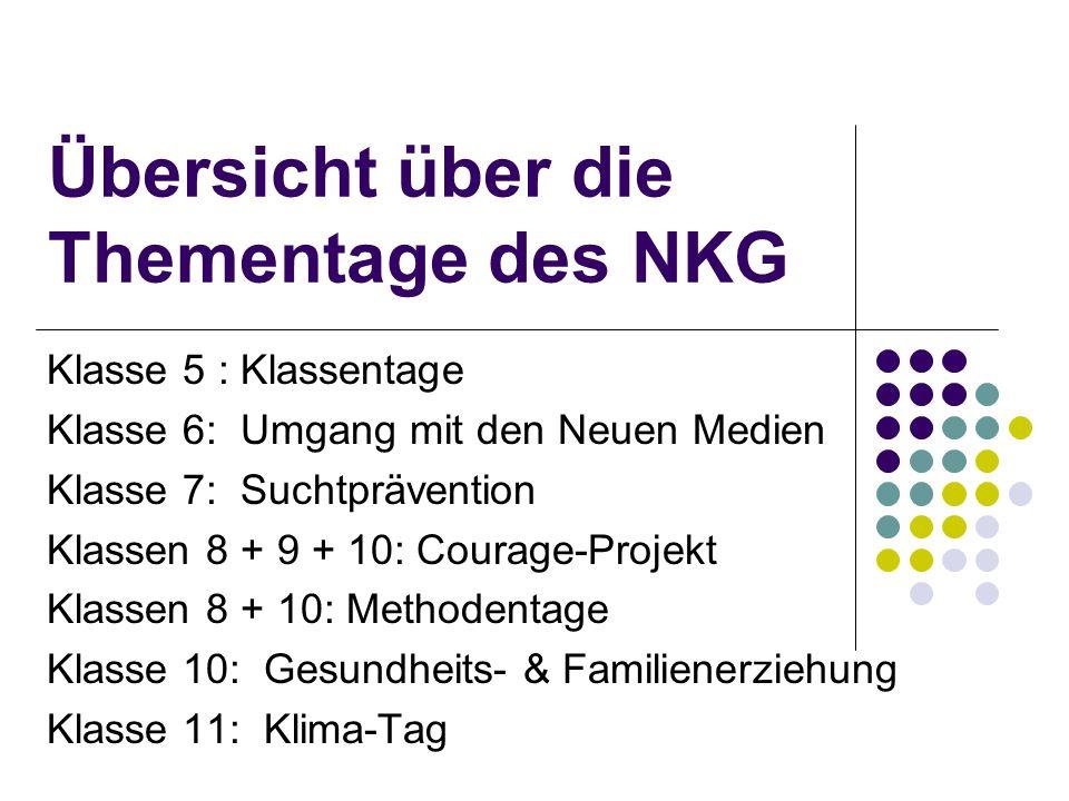 Übersicht über die Thementage des NKG