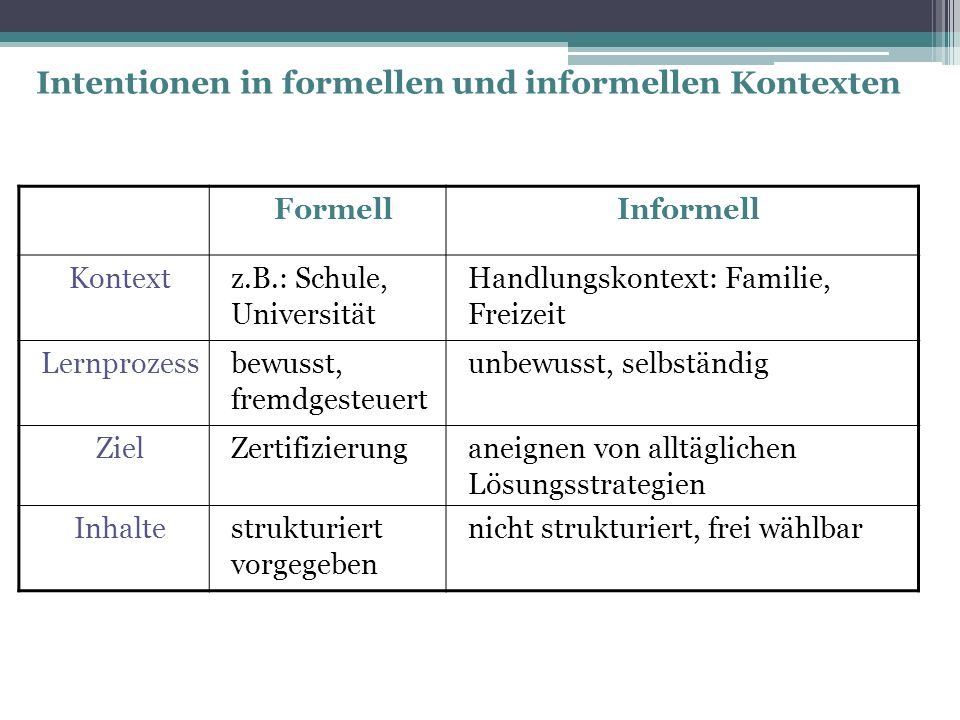 Intentionen in formellen und informellen Kontexten