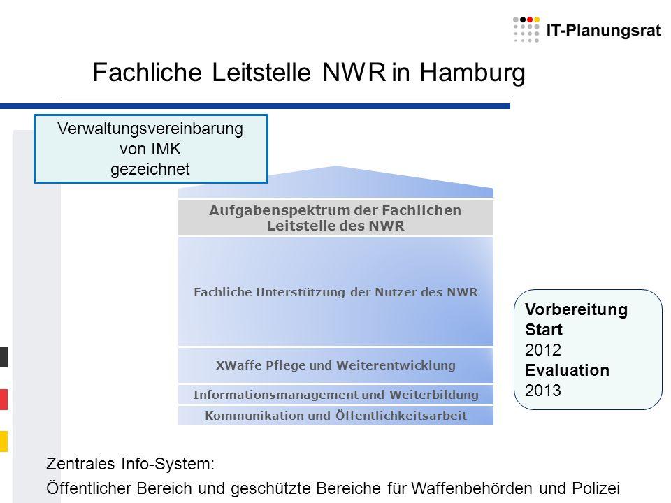 Fachliche Leitstelle NWR in Hamburg