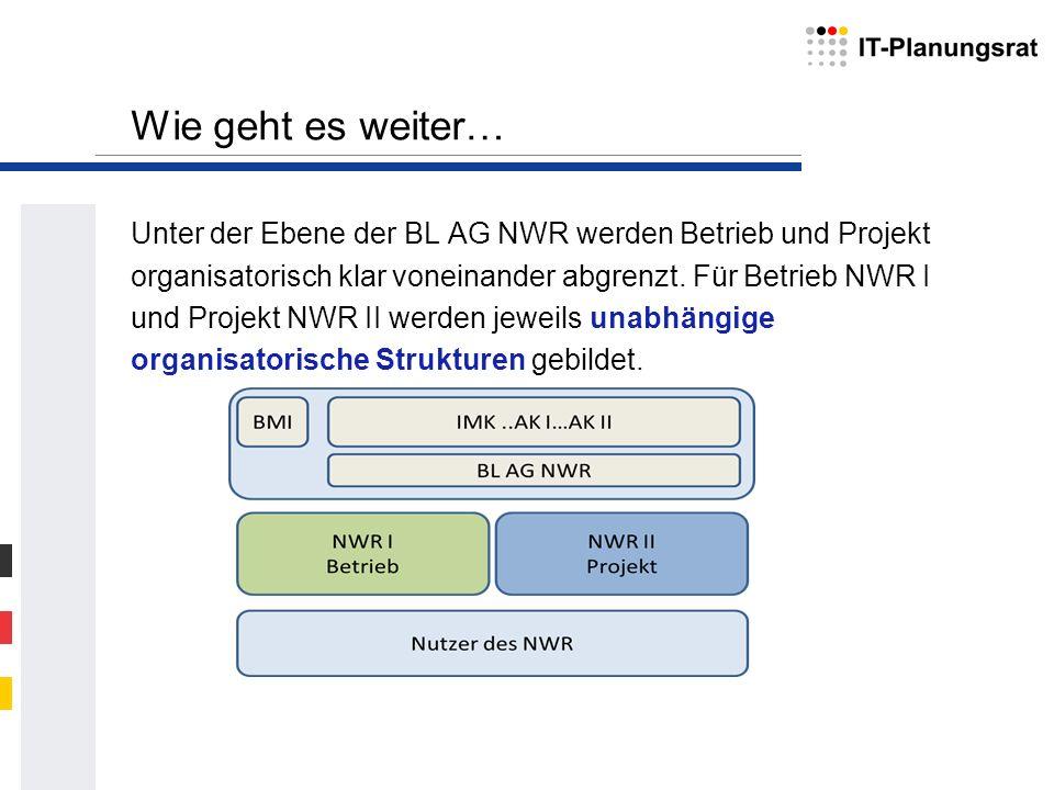Wie geht es weiter… Unter der Ebene der BL AG NWR werden Betrieb und Projekt. organisatorisch klar voneinander abgrenzt. Für Betrieb NWR I.