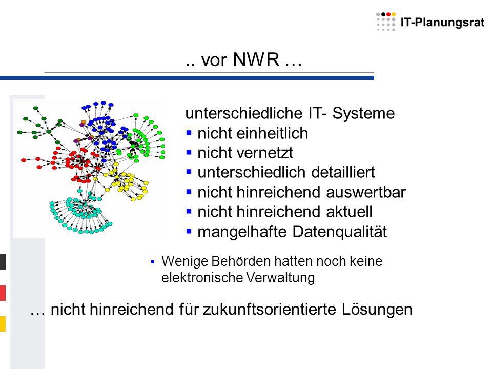 .. vor NWR … unterschiedliche IT- Systeme nicht einheitlich