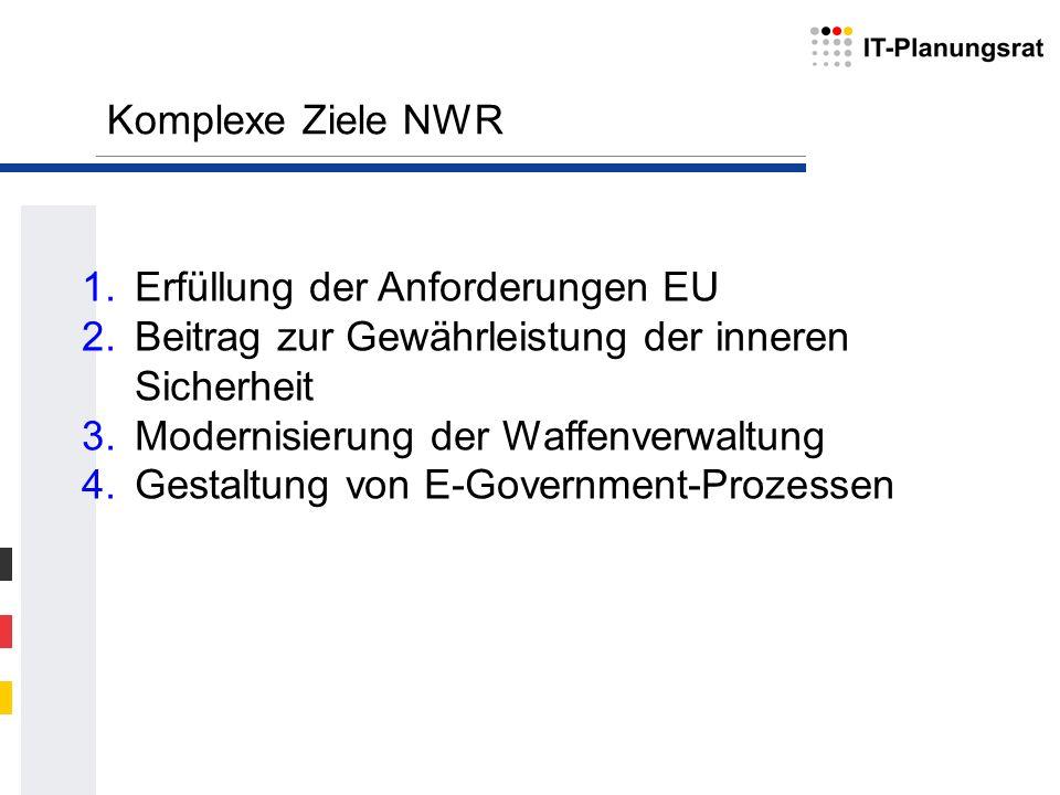 Komplexe Ziele NWR Erfüllung der Anforderungen EU. Beitrag zur Gewährleistung der inneren Sicherheit.