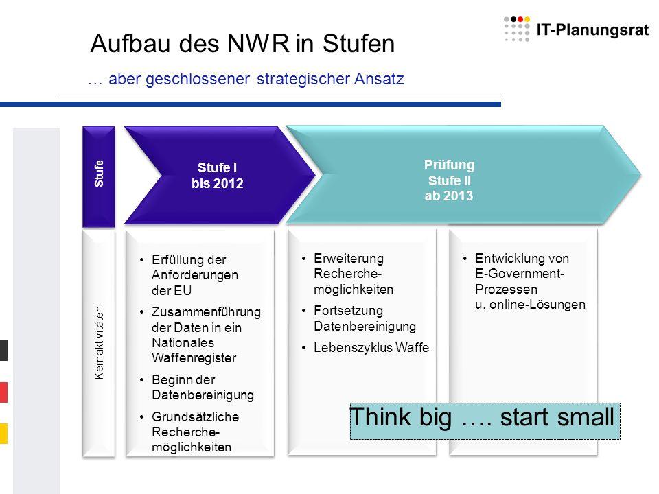 Aufbau des NWR in Stufen