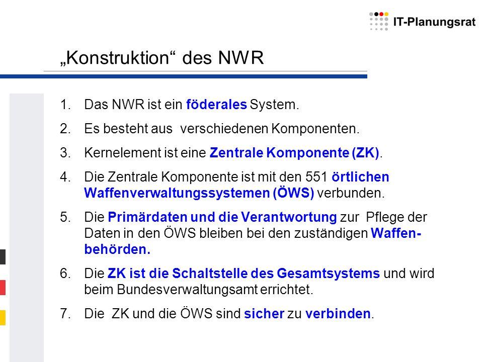 """""""Konstruktion des NWR"""