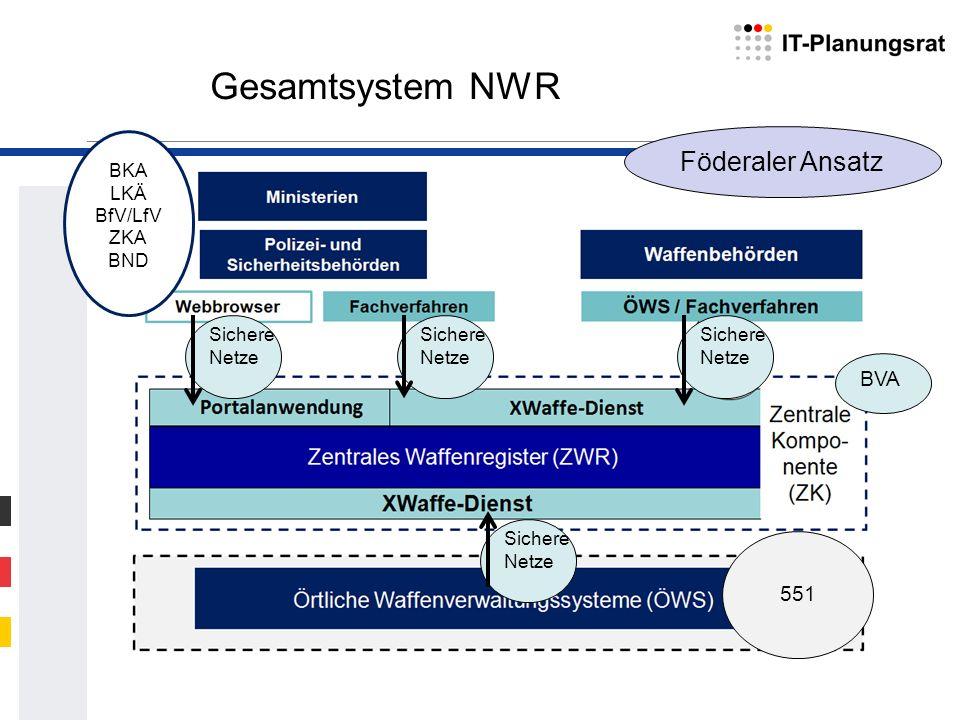 Gesamtsystem NWR Föderaler Ansatz BVA 551 BKA LKÄ BfV/LfV ZKA BND
