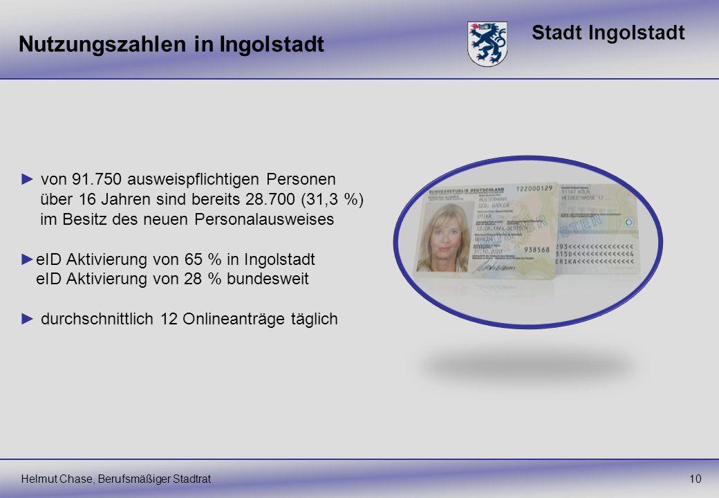 Nutzungszahlen in Ingolstadt