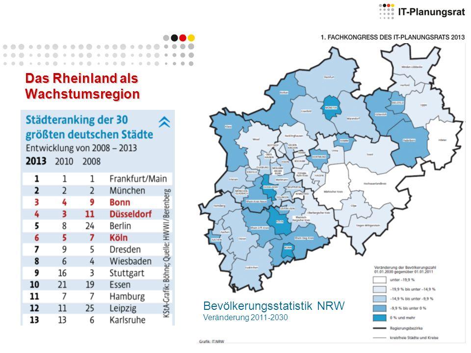 Das Rheinland als Wachstumsregion