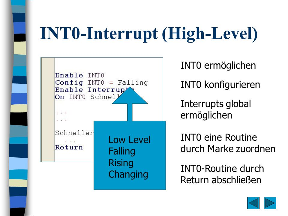 INT0-Interrupt (High-Level)