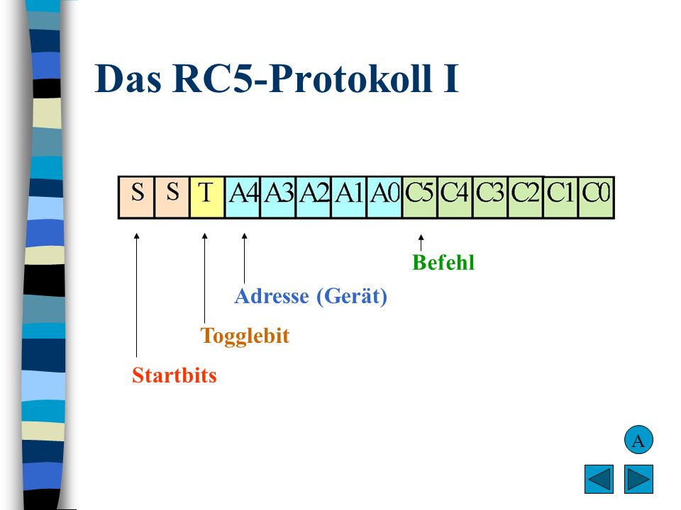 Das RC5-Protokoll I Befehl Adresse (Gerät) Togglebit Startbits A