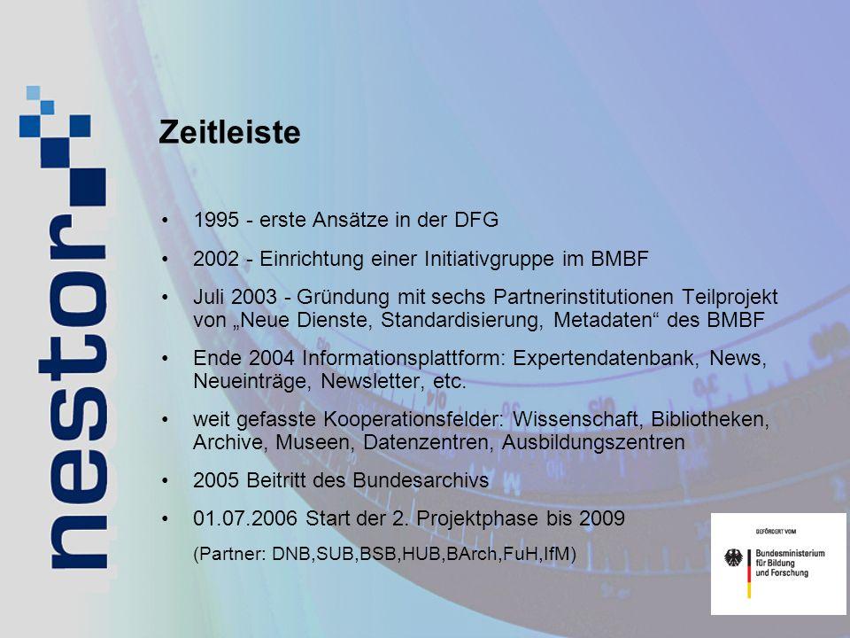 Zeitleiste 1995 - erste Ansätze in der DFG