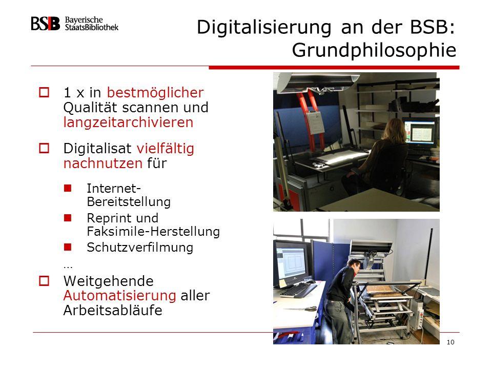 Digitalisierung an der BSB: Grundphilosophie