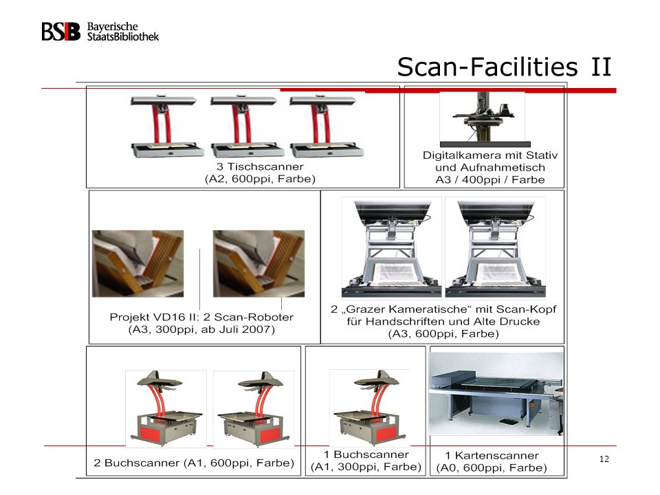 Scan-Facilities II