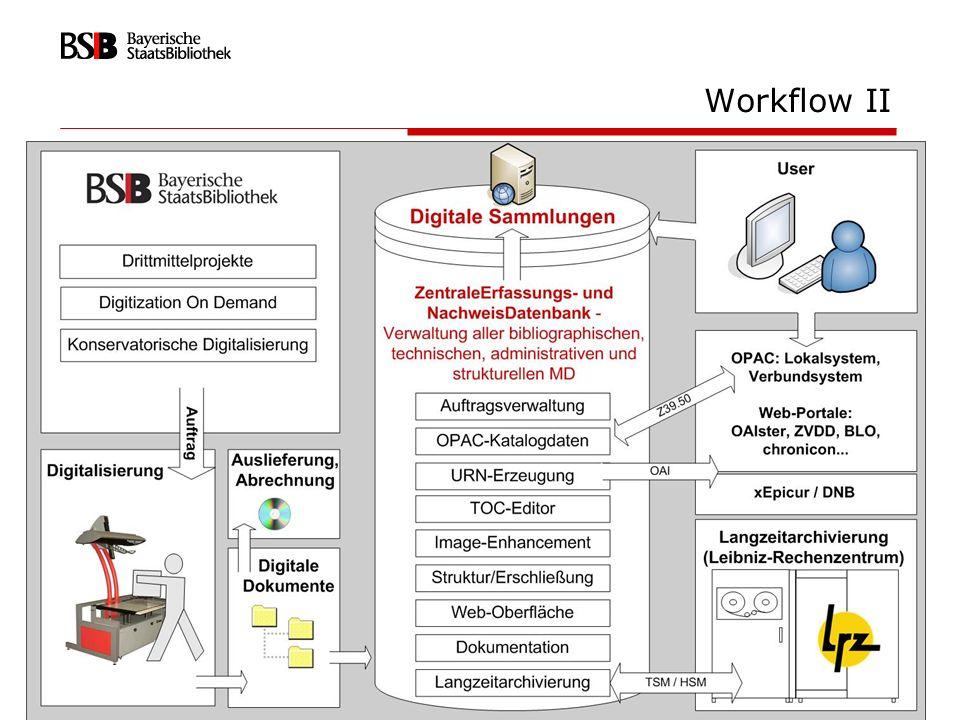 Workflow II 14 14