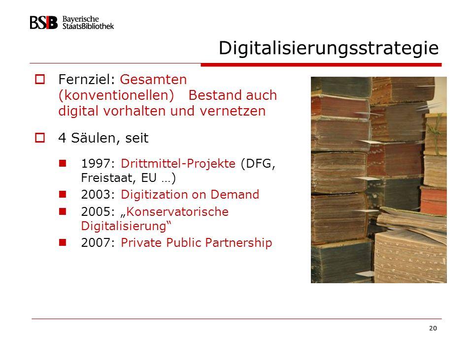 Digitalisierungsstrategie