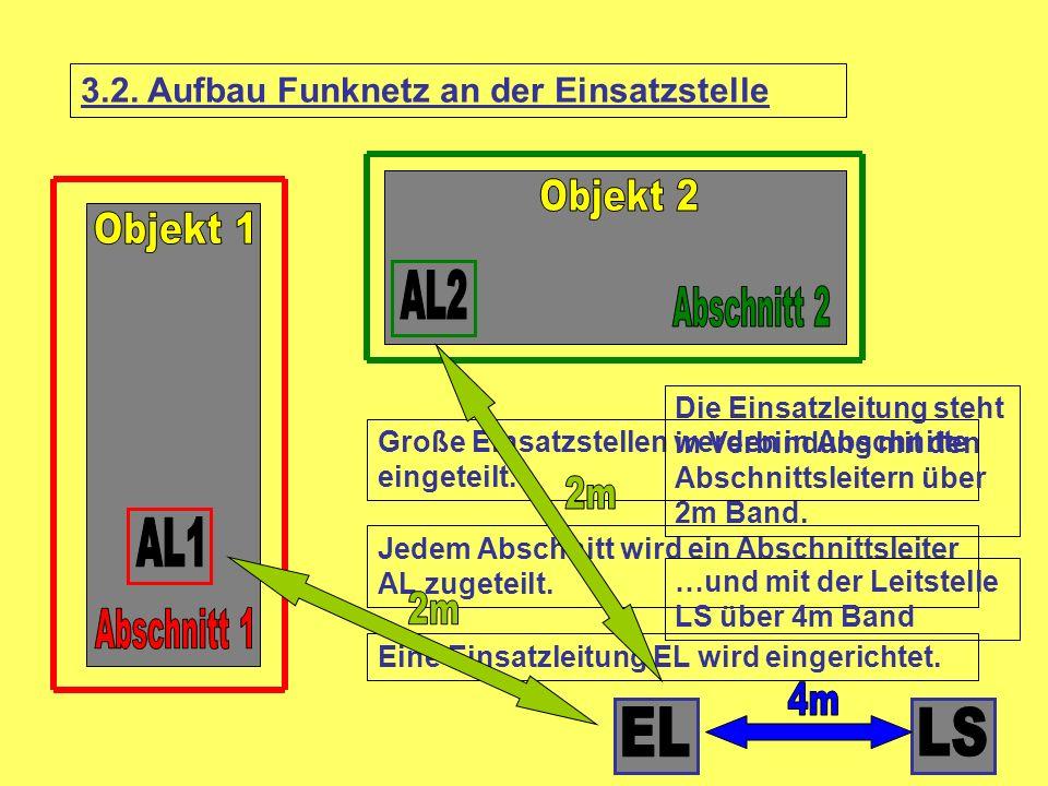 Objekt 2 Objekt 1 AL2 Abschnitt 2 2m AL1 2m Abschnitt 1 4m EL LS