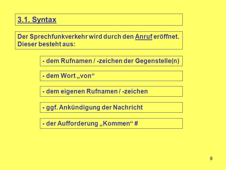 3.1. SyntaxDer Sprechfunkverkehr wird durch den Anruf eröffnet. Dieser besteht aus: - dem Rufnamen / -zeichen der Gegenstelle(n)