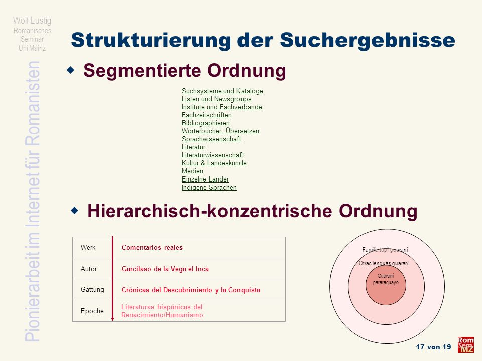 Strukturierung der Suchergebnisse