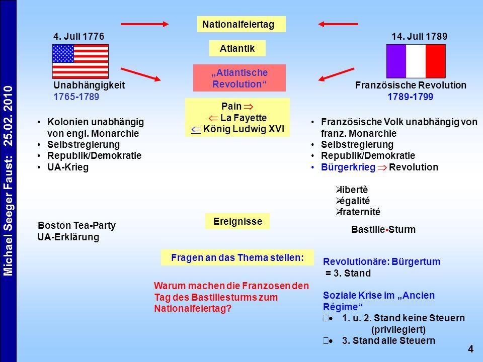 """""""Atlantische Revolution Unabhängigkeit 1765-1789"""