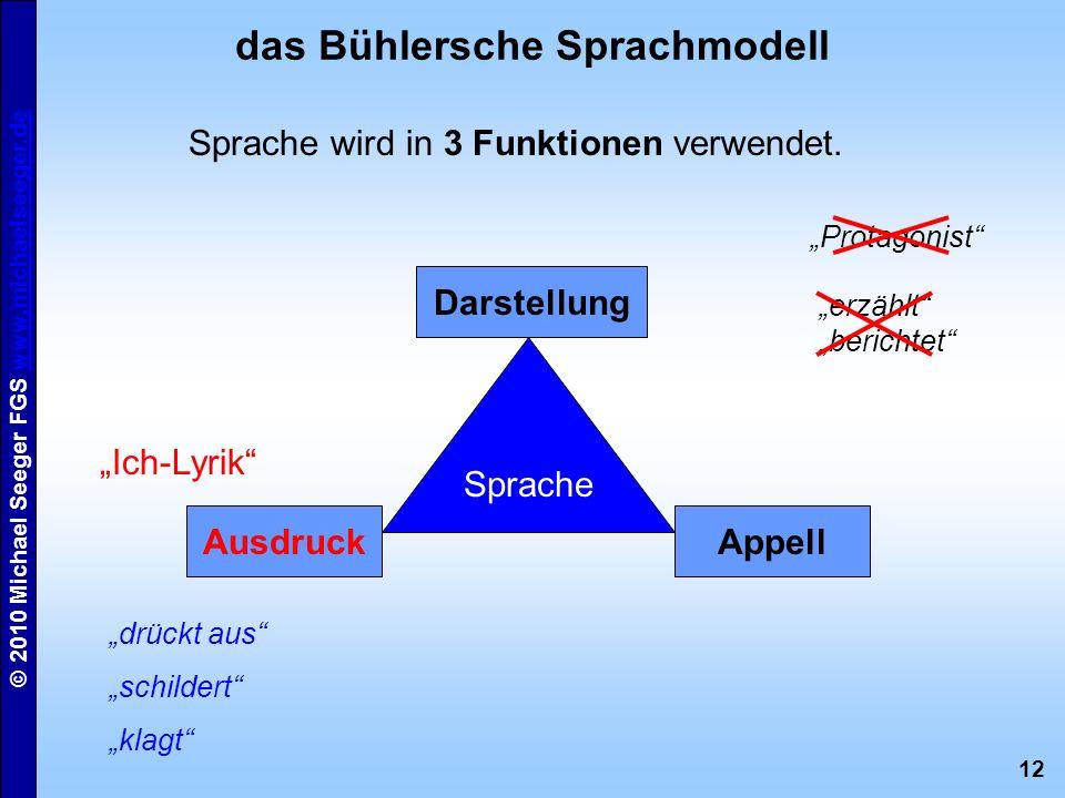 das Bühlersche Sprachmodell