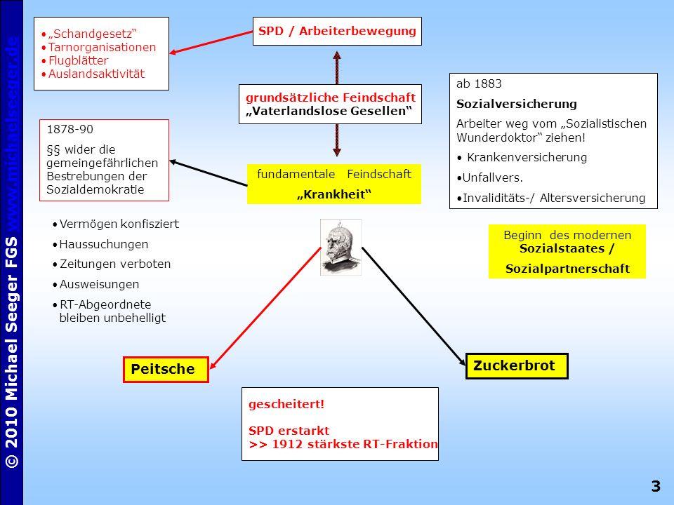 SPD / Arbeiterbewegung