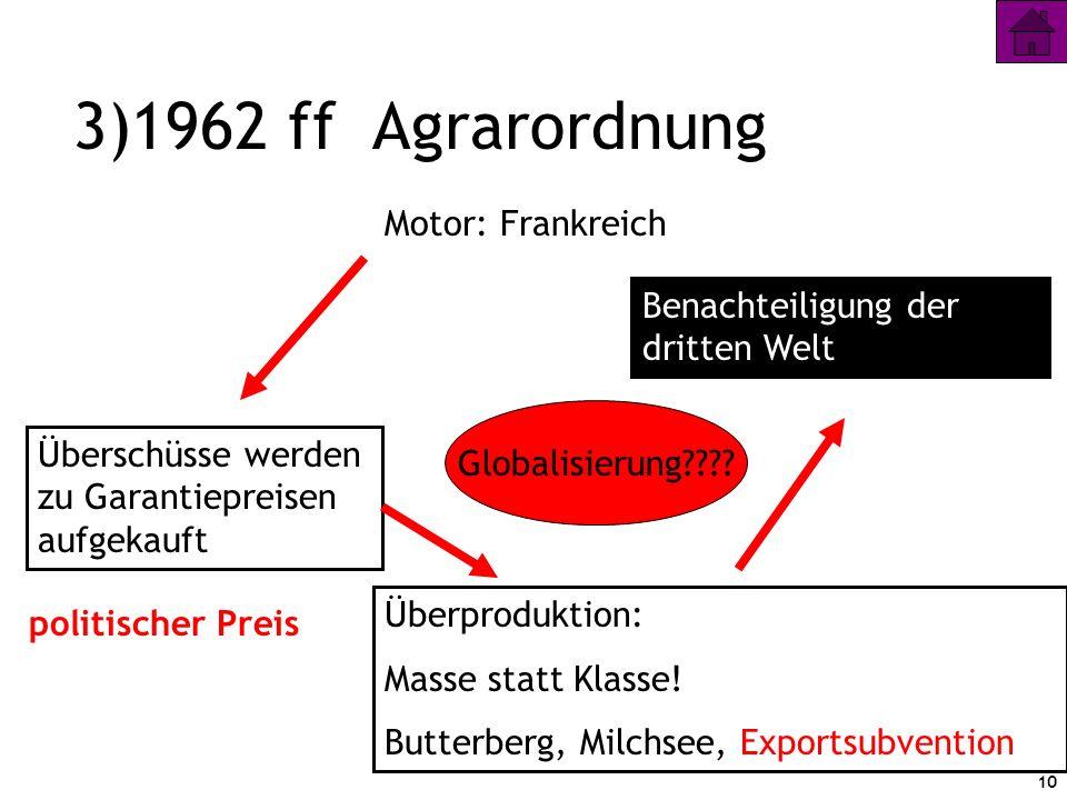 1962 ff Agrarordnung Motor: Frankreich