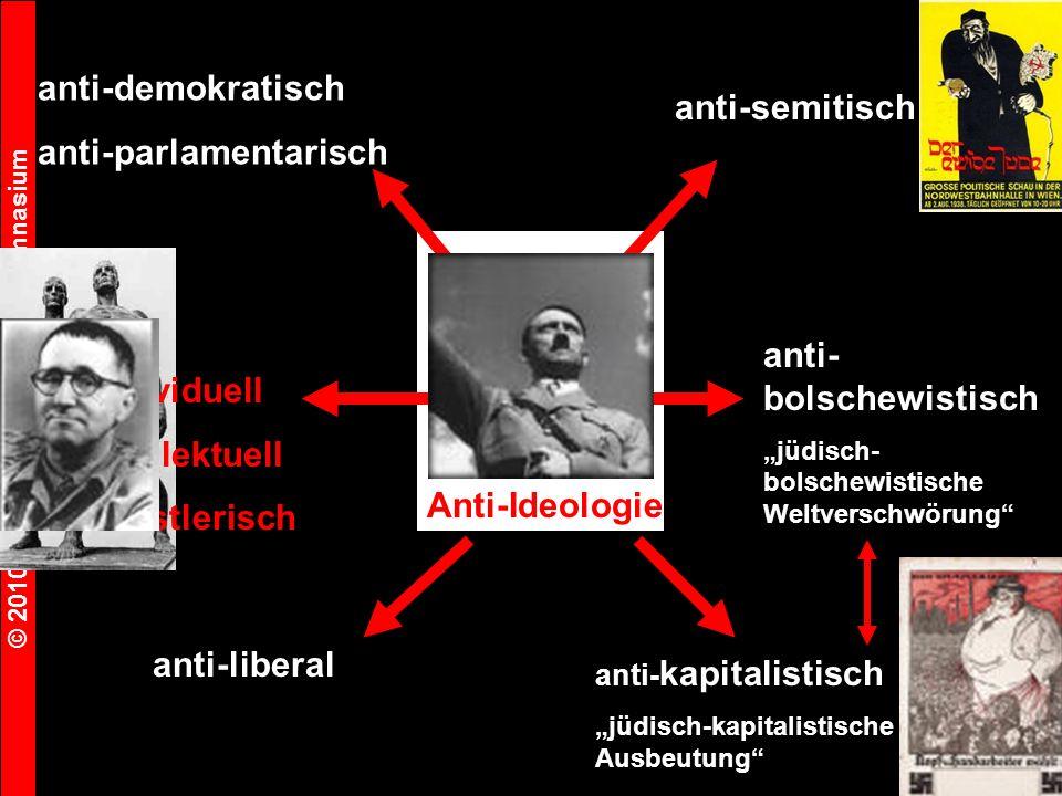 anti-parlamentarisch anti-semitisch
