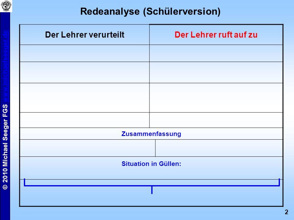 Redeanalyse (Schülerversion)
