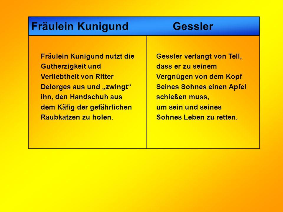 Fräulein Kunigund Gessler