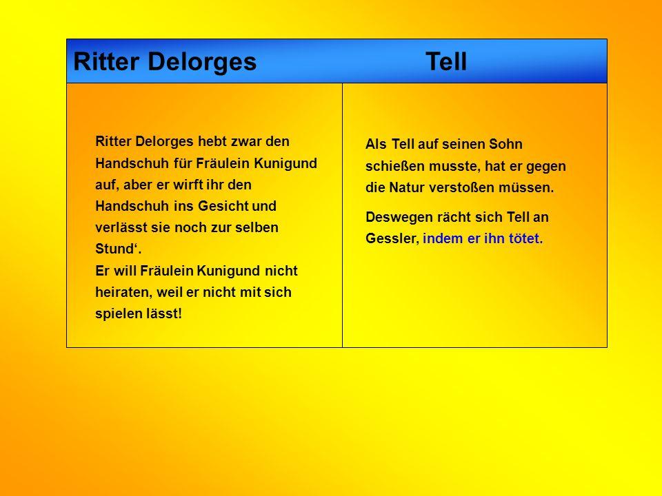 Ritter Delorges Tell Ritter Delorges hebt zwar den