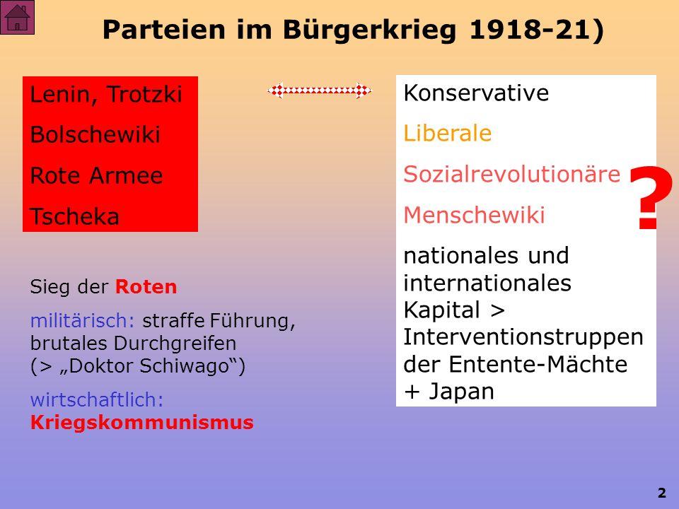 Parteien im Bürgerkrieg 1918-21)
